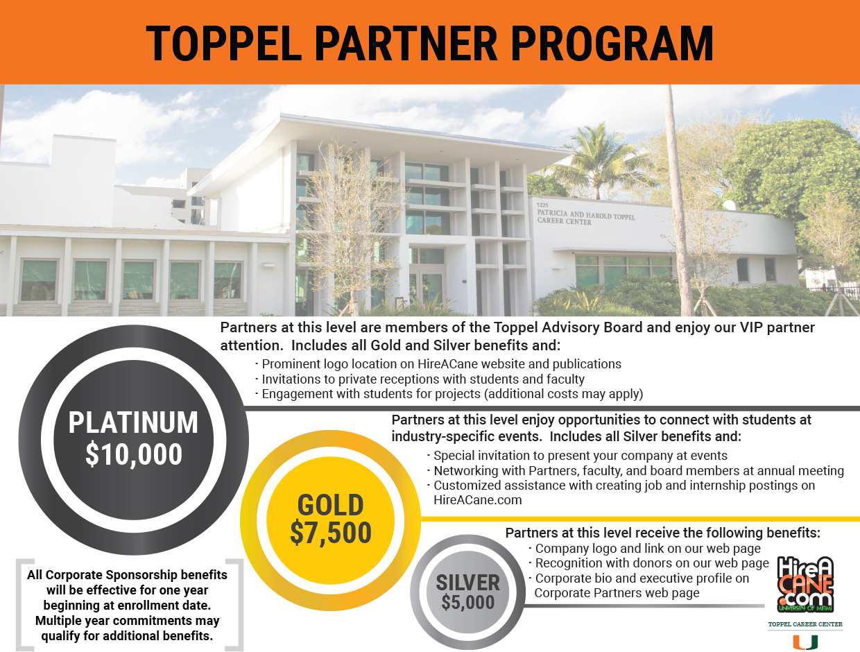 List of Toppel Partner Program levels and benefits